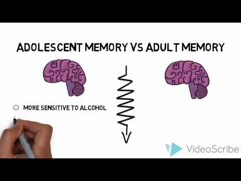 Adolescent Brain KCDS