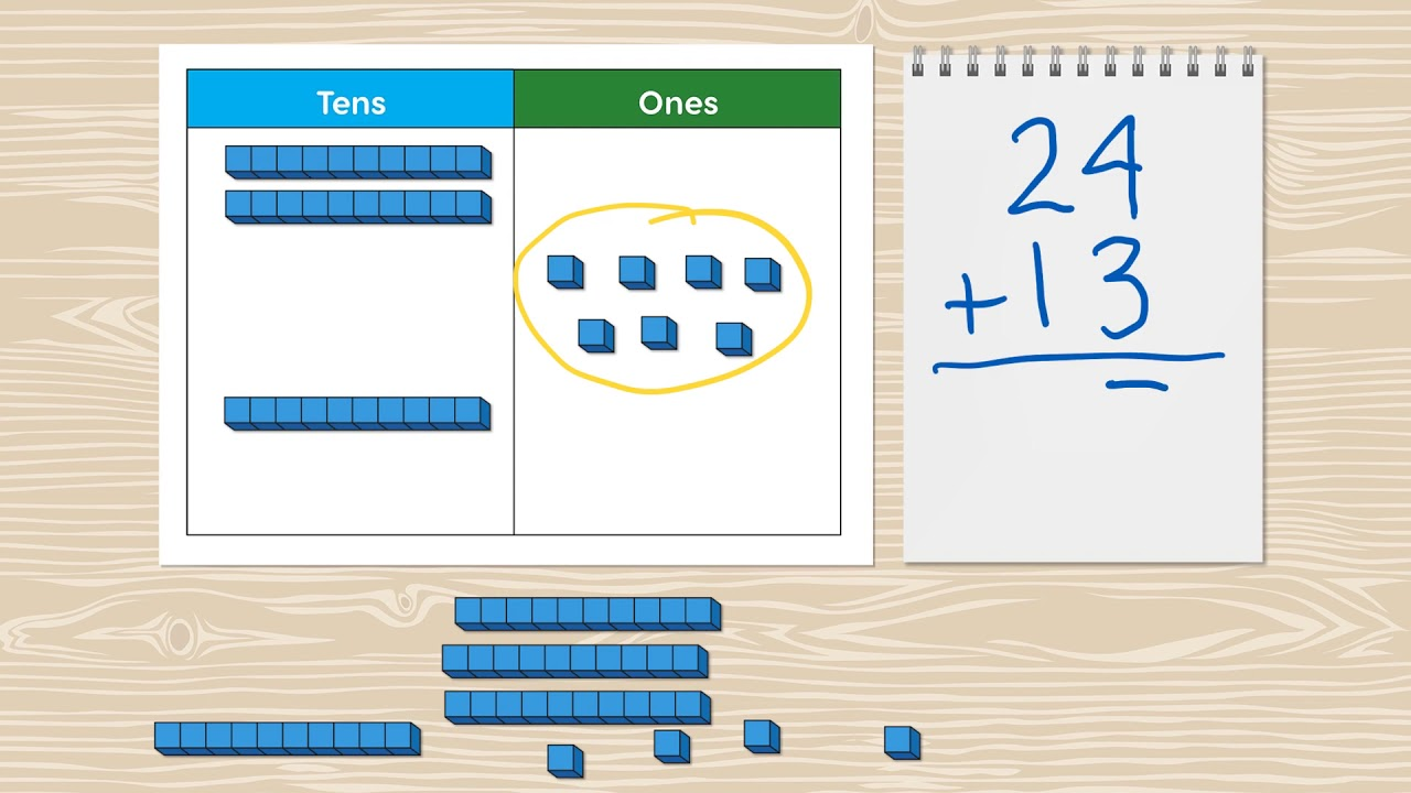 Pin On Special Education Addition without regrouping video