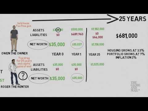Drawing Conclusions: Is renting really a waste of money? - Видео онлайн