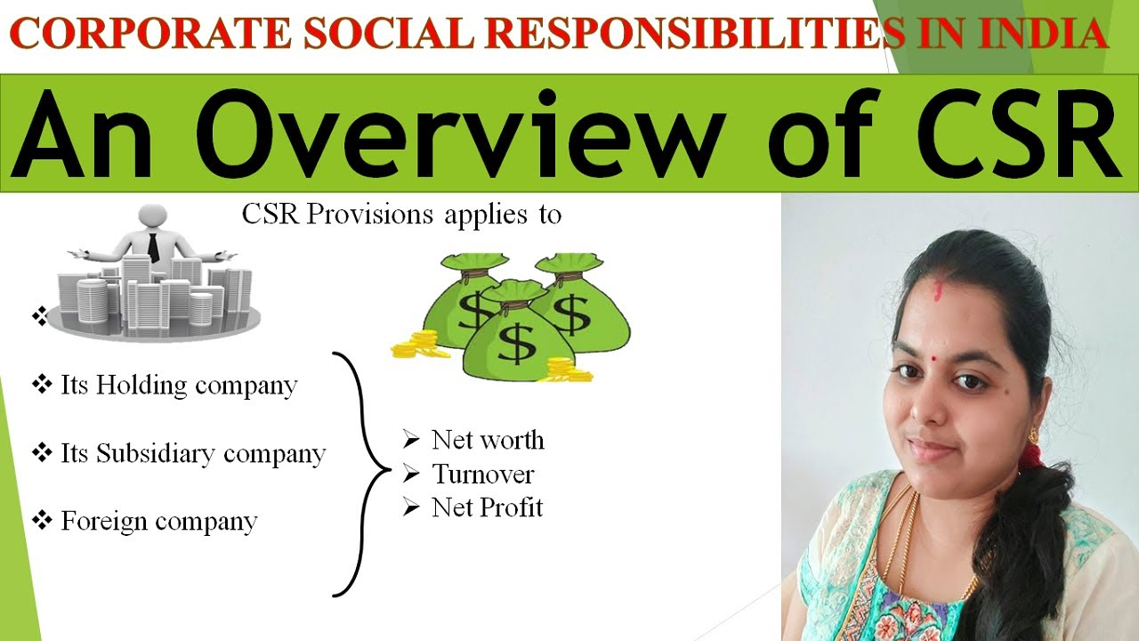Corporate Social Responsibility in India | CSR - An Overview | Recent Updates on CSR
