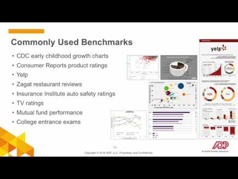 The Evolution of Benchmarking for Today's Workforce