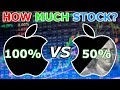 Should You Be 100% in Stocks??