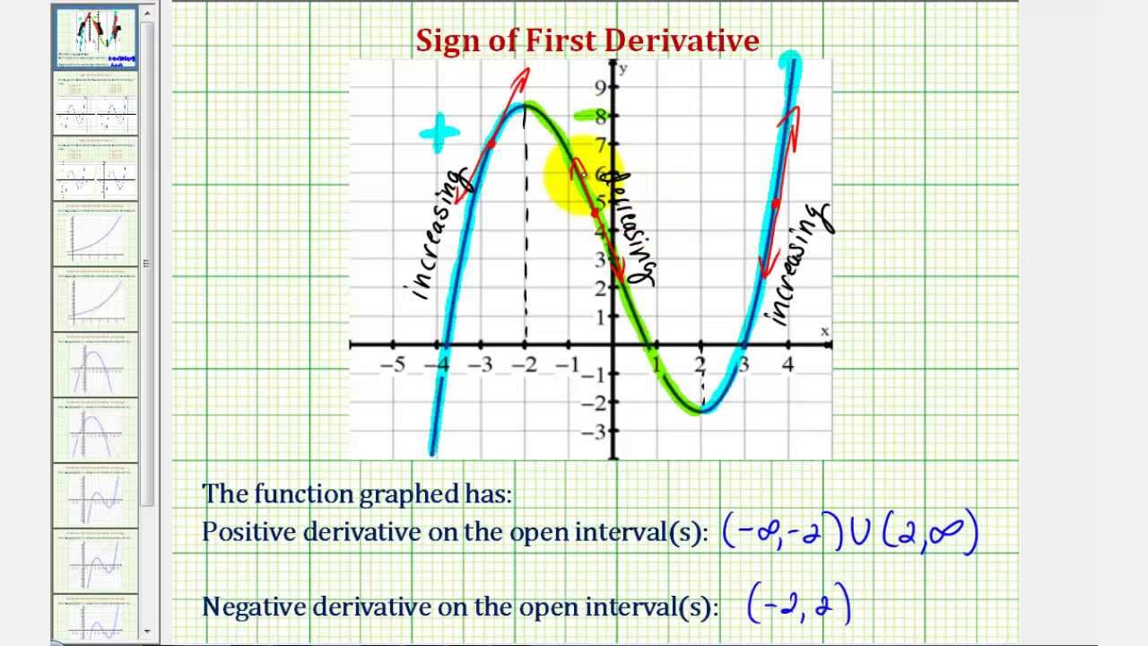 Ex: Determine The Open Intervals Where The First Derivative Is Positive Or  Negative