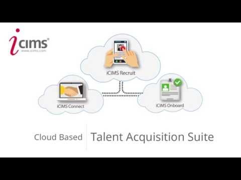 Our Talent Acquisition Software Suite