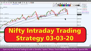 Nifty Intraday Trading Strategy 03 03 20 | Last Intraday Profit Potential Rs 25,500 | Corona Virus