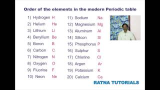 How to remember first 20 elements names and symbols video 5 by how to memorize the first 20 elements in the periodic table urtaz Images