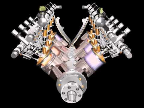 Image Result For Konstruksi Engine