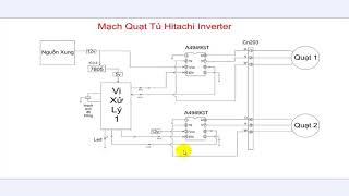 Sơ đồ và nguyên lý, sửa chữa mạch quạt của tủ lạnh Hitachi Inverter
