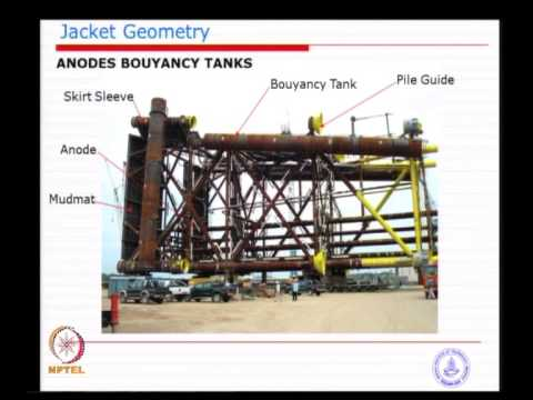 Mod-02 Lec-01 Concepts of Fixed Offshore Platform Deck and J