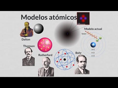 Resumen De Los Principales Modelos Atomicos Y El Modelo Atomico Actual