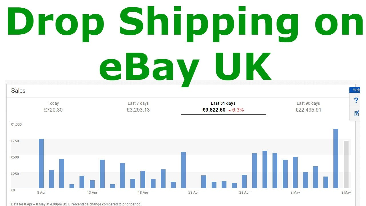 Stuff To Sell On Ebay To Make Money Uk Dropshipping Apartmani Omerbasic