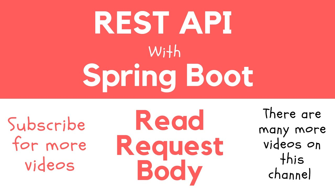 PostMapping and @RequestBody Example in Spring MVC - Apps