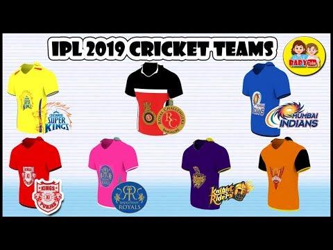 IPL 2019 , IPL Teams With Captain , Logo and Jersey , IPL Teams