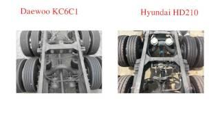 so sanh HD210 va Daewoo KC6C1. 0932.385.199