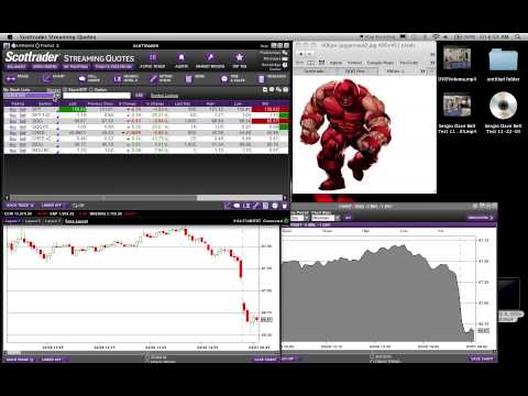 SEQUESTER first 10 min of TRADING