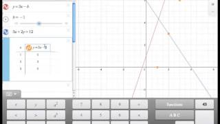 Intro to the Free Desmos Graphing Calculator