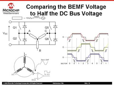 Sensorless BLDC motor control using a Majority Function