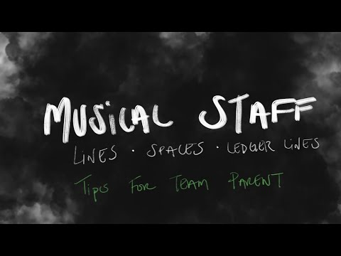 The musical staff, lines, spaces and ledger lines