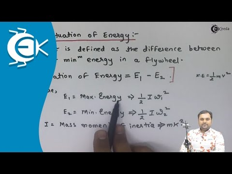 Concept of Fluctuation of Energy and Its Co-Efficient - Flyw