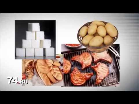 Заболевания печени – признаки и симптомы, причины и