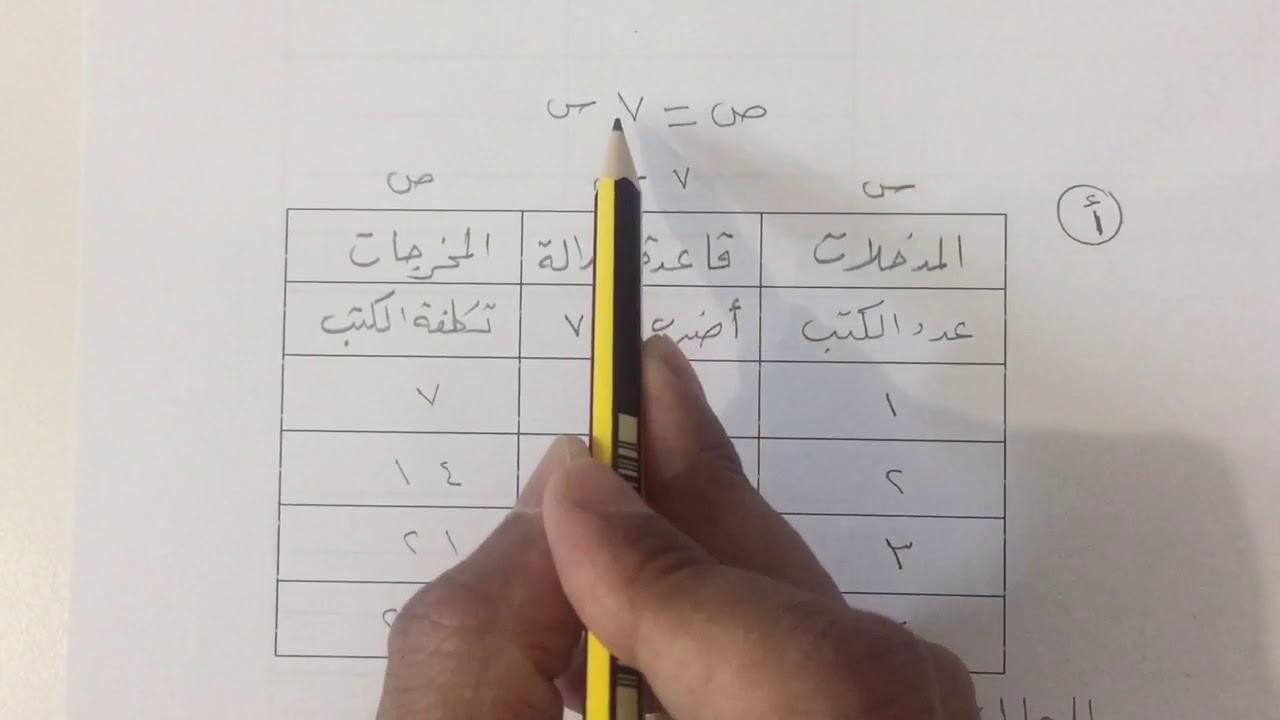 كتاب رياضيات اول متوسط الفصل الاول 1438