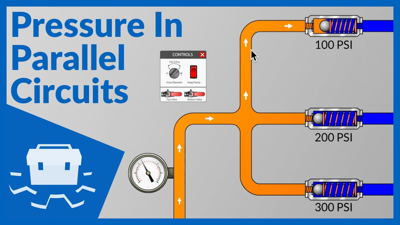 Pressure in Parallel Circuits - YouTube