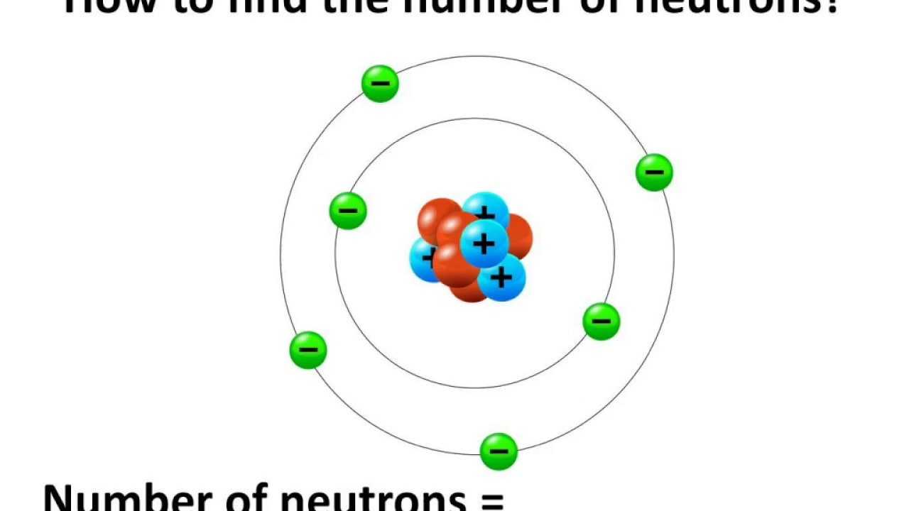 Chemistry  Atomic number and Mass number  Structure of