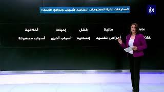 تراجع حالات الانتحار المسجلة في الأردن 2/6/2020