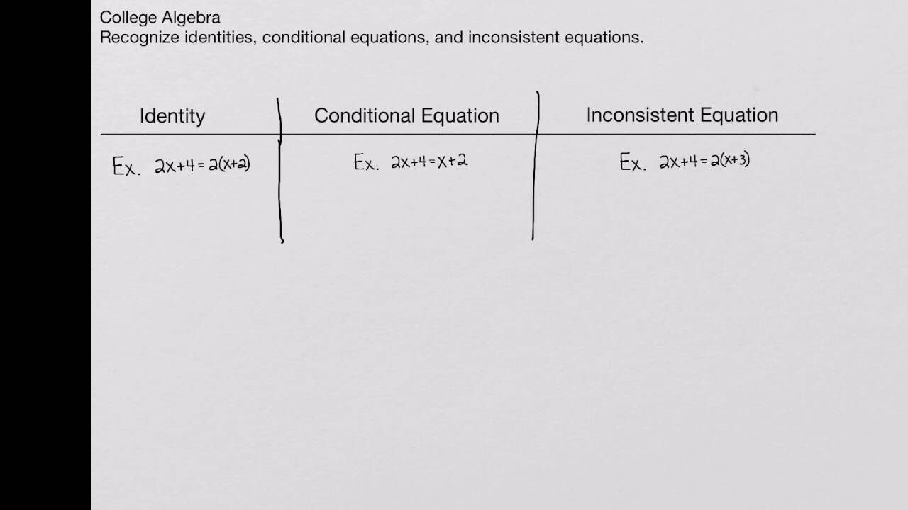 College Algebra 12 Identities Conditional Equations And