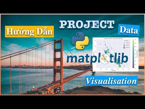 Hướng Dẫn Làm Data Visualisation Project với Matlplotlib và Python