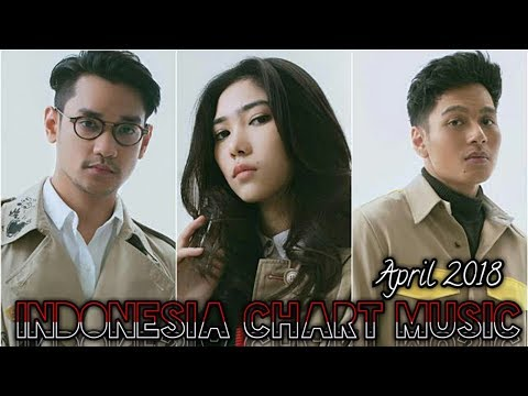 Indonesia Music Chart - April 7, 2018