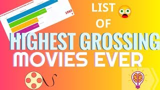 List of highest grossing films in the United States and Canada