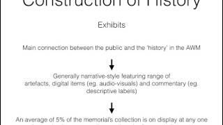 Source Introduction: The Australian War Memorial Exhibits