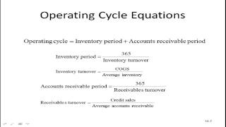 Operating and Cash Cycle
