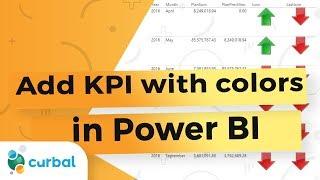 Power BI نصائح وحيل #12: بناء الخاصة بك مؤشرات KPI في السلطة BI