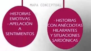 Mapa Conceptual ejemplo PADEP Huehuetenango