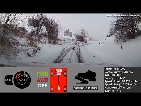 PROACTIVE All Wheel Drive - How It Works?   AWD / 4WD On Demand System
