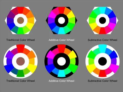 The 3 Color Systems