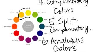 How to Draw and Paint: Color Schemes