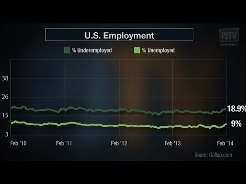 America's New Normals: Jobless Recoveries