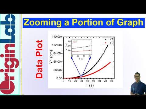 magnifying/zooming-in-on-a-portion-of-the-graph-in-originlab-|-drawing/graphing-17