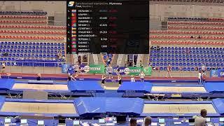 Чемпионат России по прыжкам на батуте 2019 года День 2 БАТУТЫ