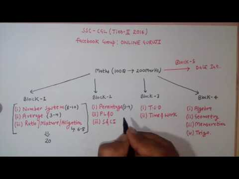 How to prepare SSC CGL 2016  Tier II (Maths Section)