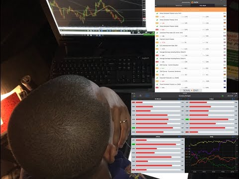 Forex Fundamental Analysis - How I Use The News & Strength Meter To Catch Pips