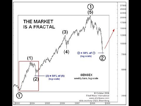 How To Avoid The Biggest Elliott Wave Count Mistake