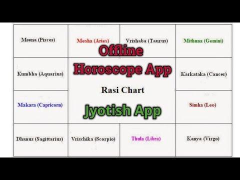 Free Horoscope App | Jyotish App | Offline Horoscope Matching App | Offline Astrology App