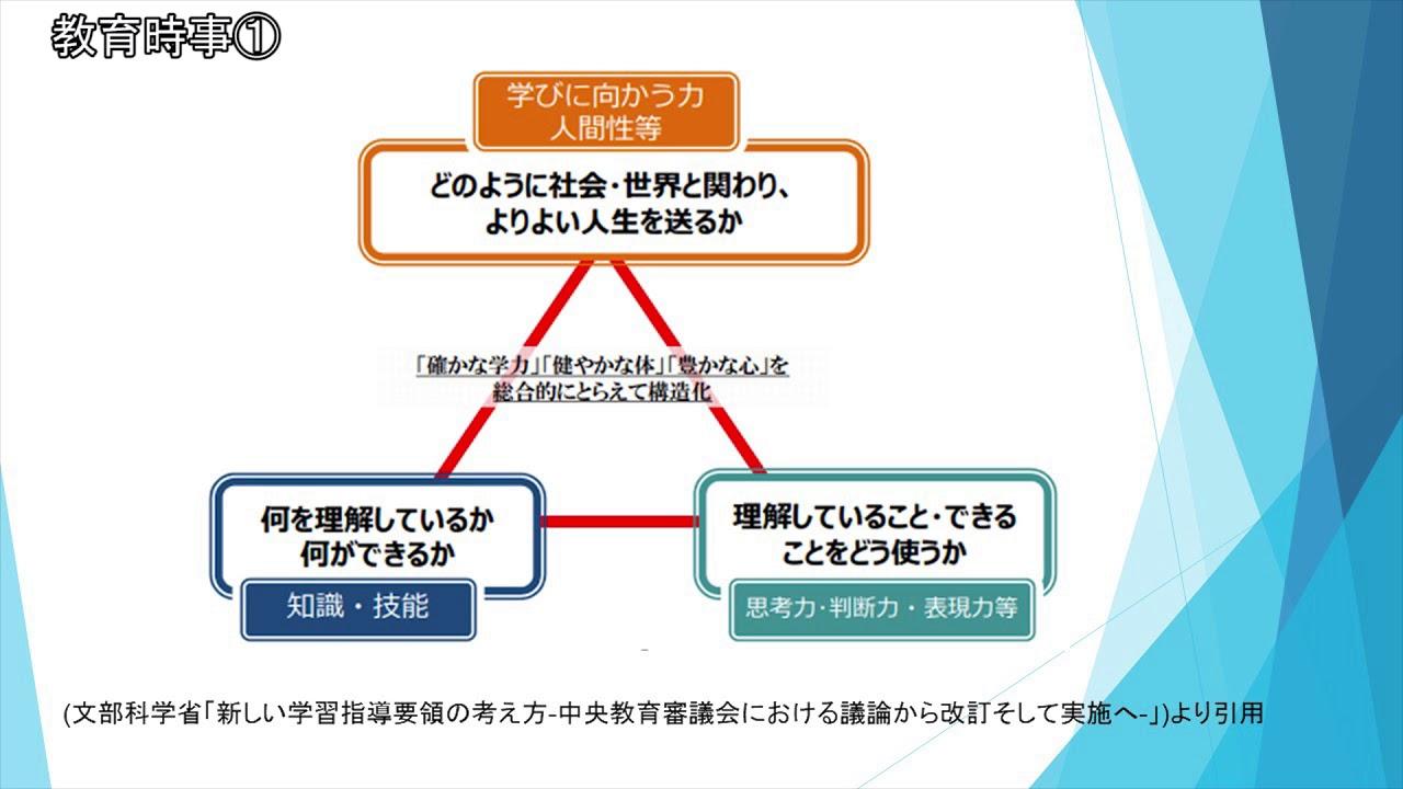 教職教養トレーニング 合格PASSPORT 講義動画【第11回】