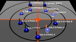 3D BINAURAL GUITARS WITH SEPARATE STRINGS