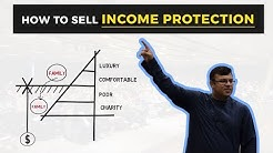 How To Sell Income Protection | Father's Concept Presentation | Dr Sanjay Tolani