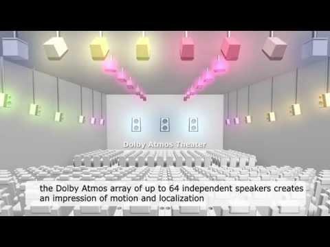 Ampli Home-Cinéma Pioneer Dolby Atmos - Cobra.fr